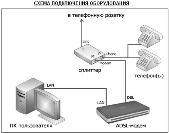 Инструкция К Модему Peoplenet U-1