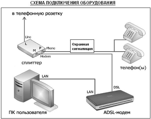 Модем  Википедия